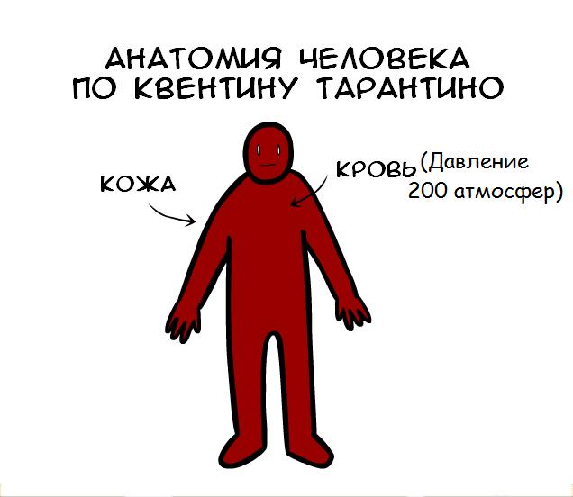 Анатомия-человека-по-Квентину-Тарантино